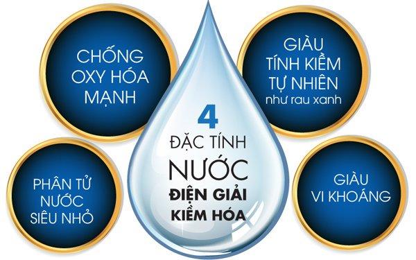 Các đặc tính của nước điện giải ion kiềm